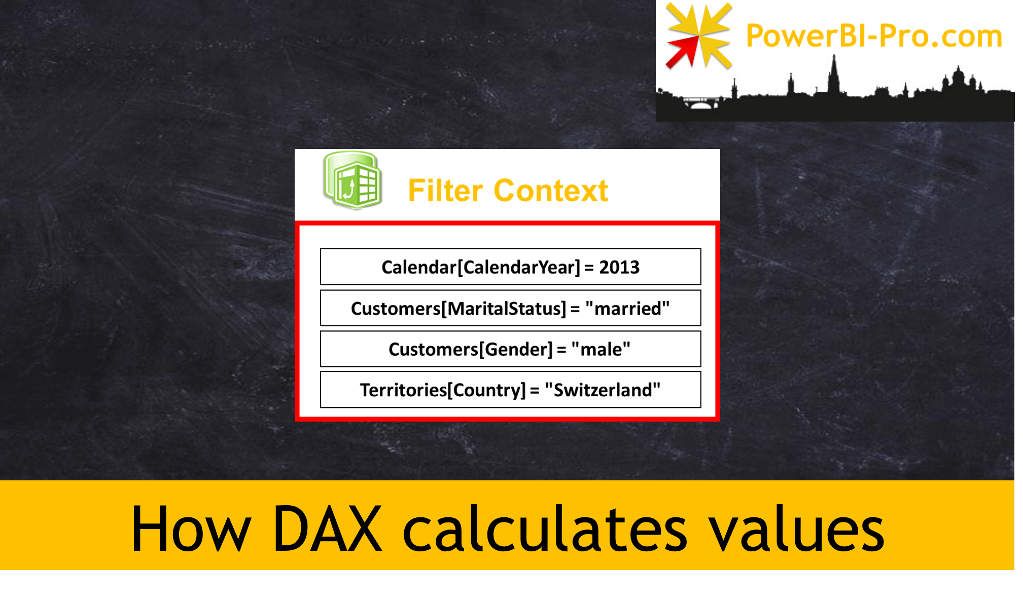 How DAX calculates values - Power BI